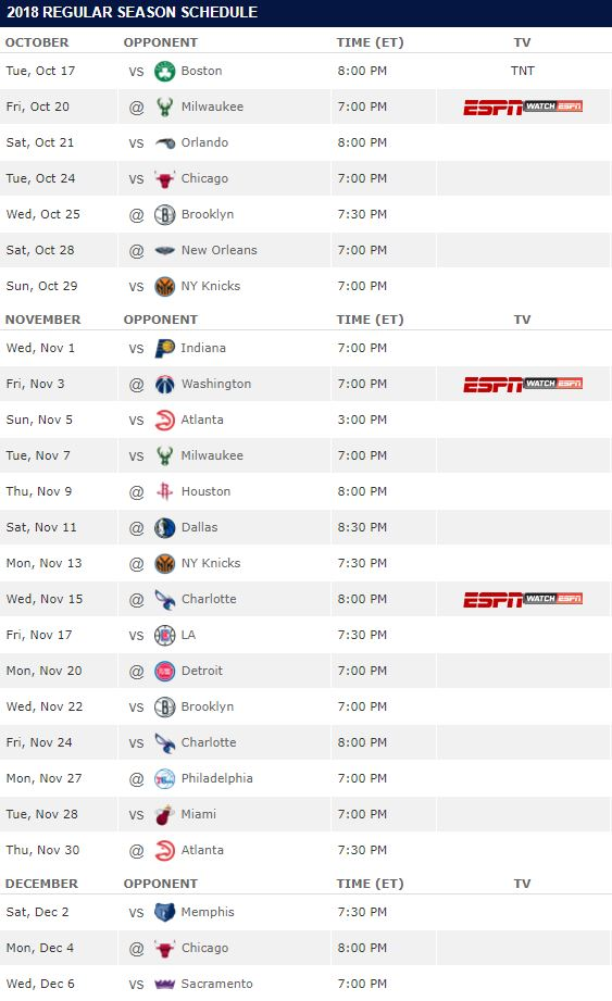 Cleveland Cavaliers Regular Season Schedule for 2017-2018