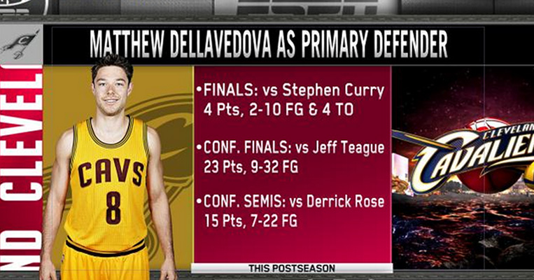 Top 10 Matthew Dellavedova Memes and Graphics from Game 2 | Page 5 of 10 | Cavaliers Nation