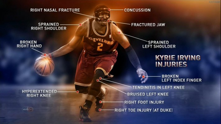 Kyrie Irving Injury History