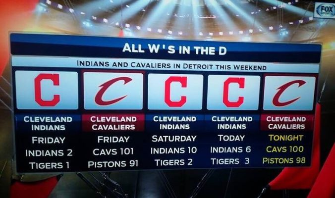 Cleveland Cavaliers and Cleveland Indians