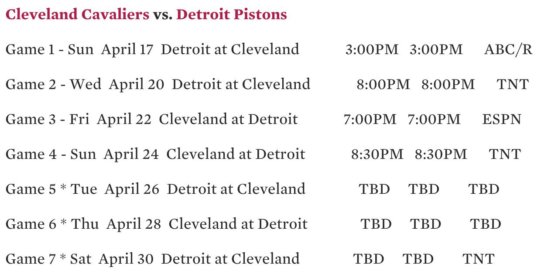Cleveland Cavaliers 2016 Playoff Schedule