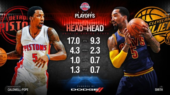 Kentavious Caldwell-Pope vs. J.R. Smith