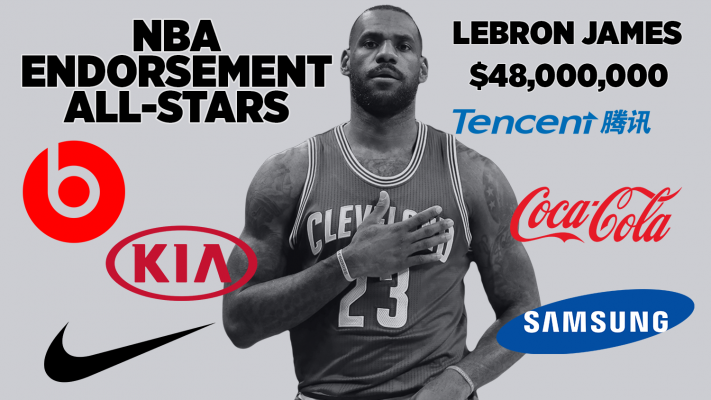 LeBron James Endorsements