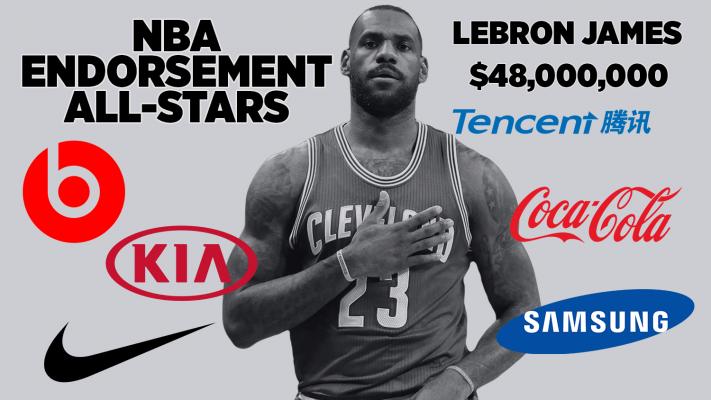 LeBron James Endorsements