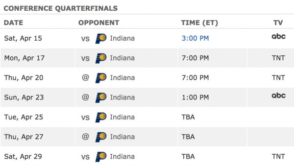 Cavaliers Pacers Round 1 Schedule